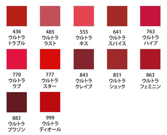 brand new 81b02 41ec7 ルージュ ディオール ウルトラ ルージュ(B1880169)|コスメ|阪急百貨店公式通販 HANKYU BEAUTY ONLINE